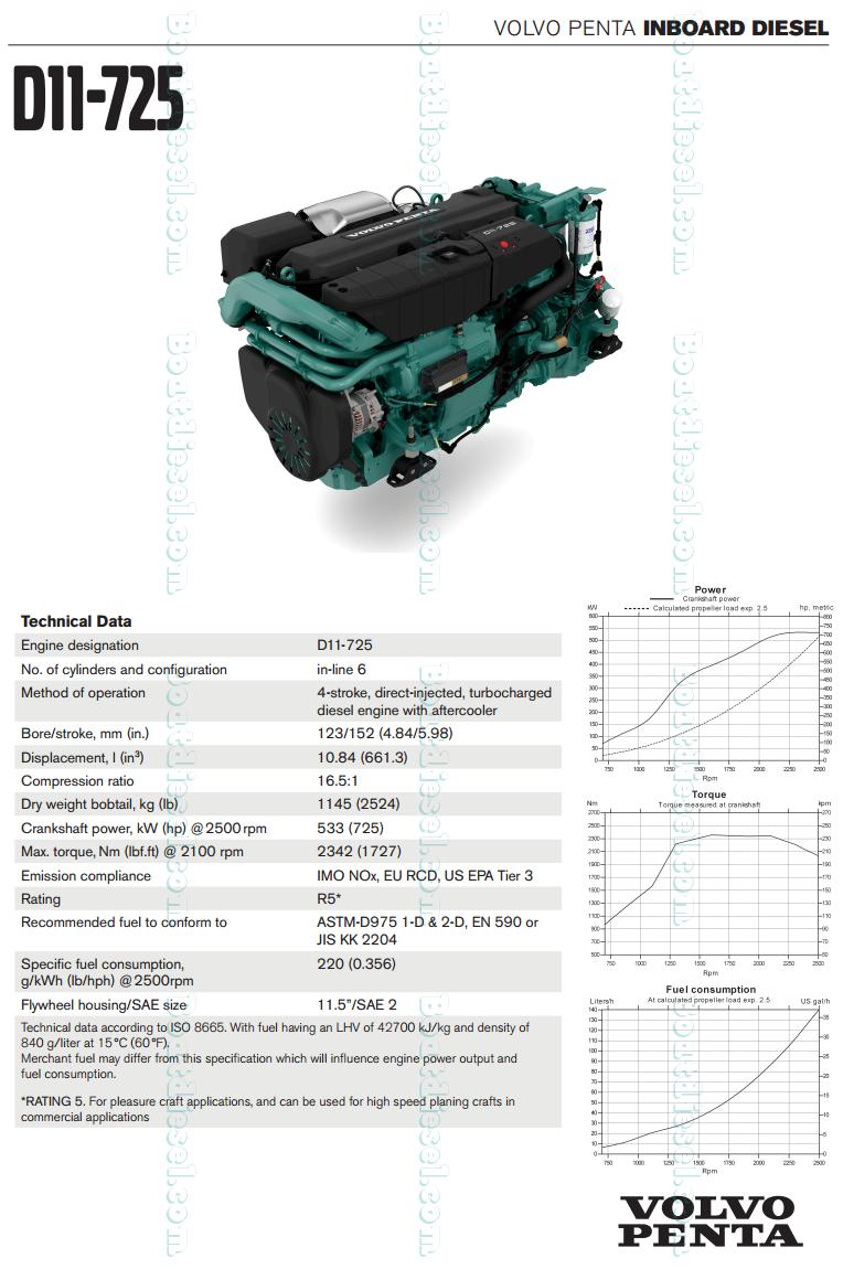 Volvo Penta D11volvo Diesel Engine Diagram Vnl Fuse Box Boat