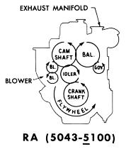 DDC Series 53 Model Number Identification Inline