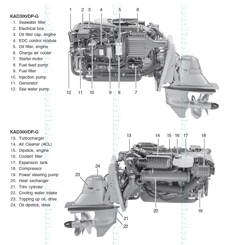 197 volvo penta parts catalog  volvo  auto parts catalog
