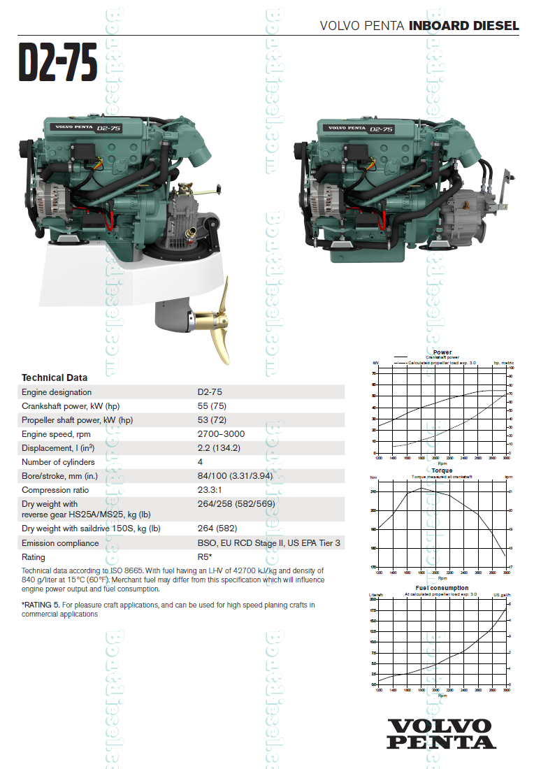 Volvo Penta D2-75 Marine sel Propulsion Engine by Boatsel.com.