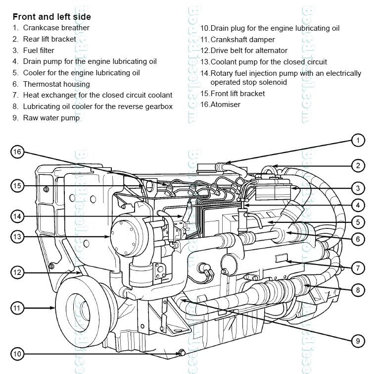 Perkins M135 Marine Diesel Propulsion Engine Location Of Basic
