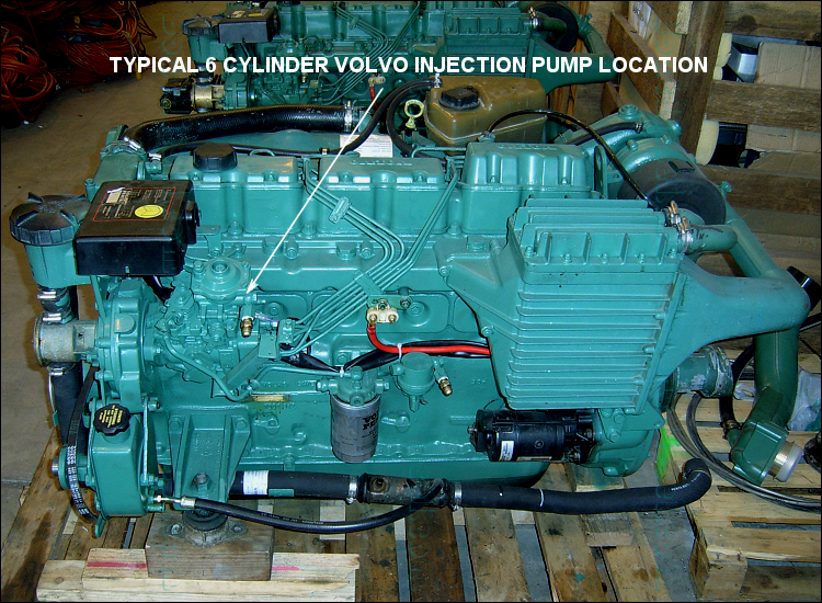 How to set your Volvo injection pump timing