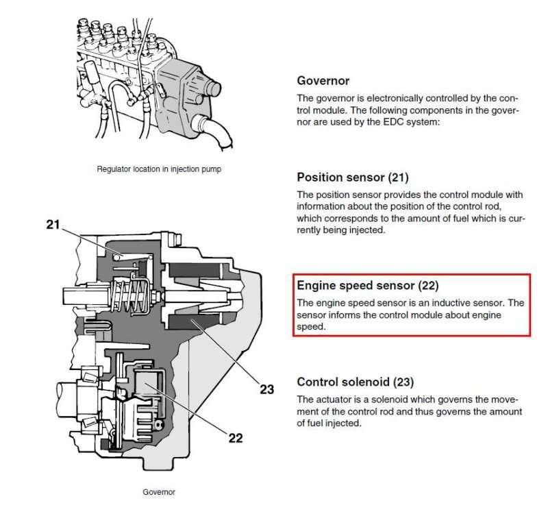 32 Volvo Penta Fuel Pump Assembly Diagram