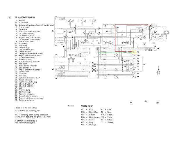 volvo kad 43 wiring diagram wiring diagram u2022 rh tinyforge co Volvo Penta Tach Wiring Diagram 5.7 Volvo Penta Water Passages