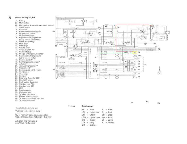 Volvo Penta Kad 44 Wiring Diagram on oil pressure switch wiring